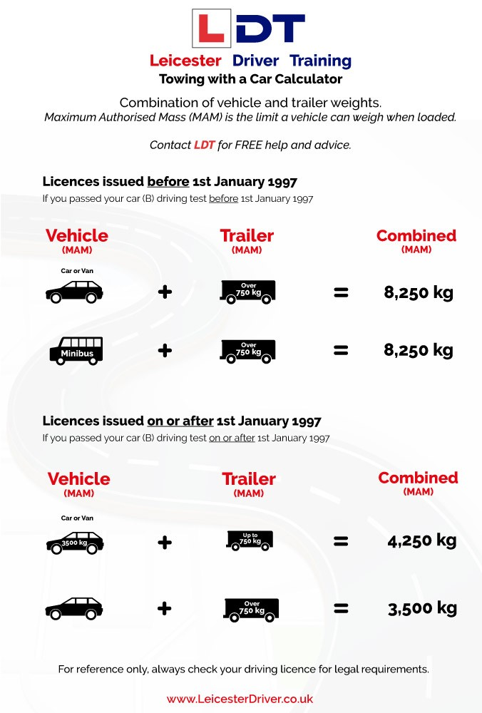 car and trailer size infographic